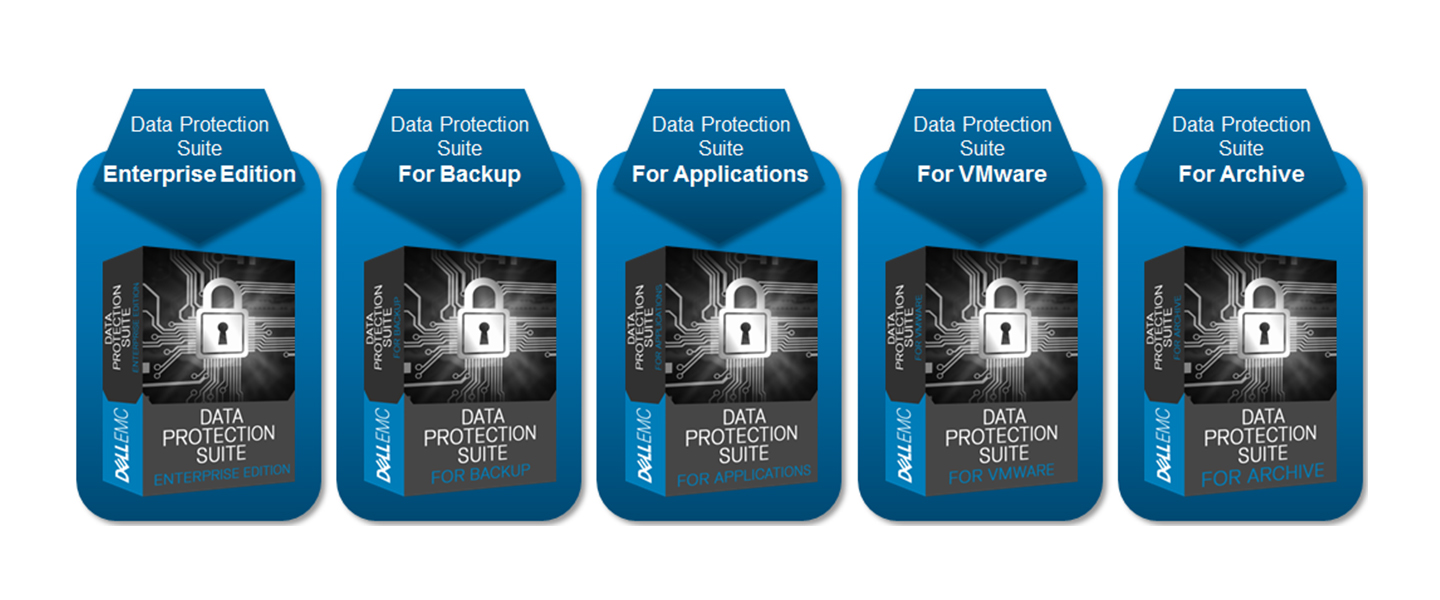 Dell DPS product